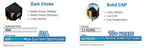 Used - Very Good: MSI H81M-P33 LGA 1150 Micro ATX Intel Motherboard -  Newegg com