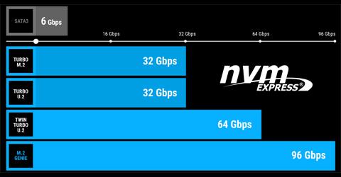MSI Z270-A PRO LGA 1151 ATX Intel Motherboard - Newegg com