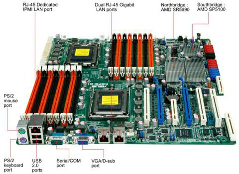 ASUS P8B-X