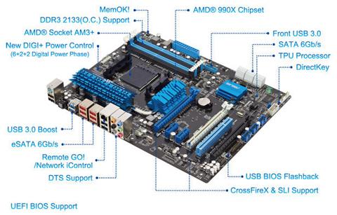 M5A99X EVO R2.0