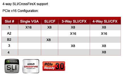 Used - Very Good: ASUS ROG MAXIMUS VI EXTREME LGA 1150 ATX Intel Gaming  Motherboard - Newegg com