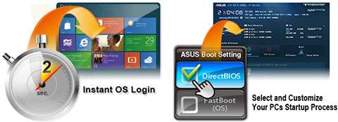 Windows 8 Exclusive Features