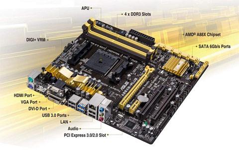 A88XM-PLUS