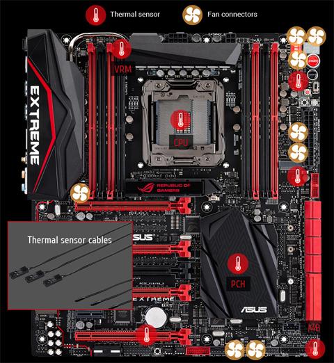 Asus Rampage V Extreme Lga 2011 V3 Intel X99 Sata 6gb S