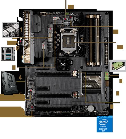 Asus SABERTOOTH Z97 MARK 1/USB 3.1 Intel Rapid Start 64 Bit