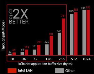 ASUS ROG MAXIMUS VII HERO/ACU LGA 1150 Intel Z97 HDMI SATA 6Gb/s USB 3 0  ATX Intel Motherboard - Newegg com