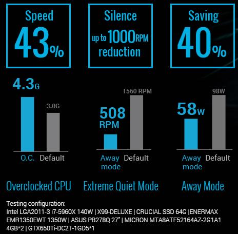 Used - Very Good: ASUS X99-A/USB 3 1 LGA 2011-v3 ATX Intel Motherboard -  Newegg com