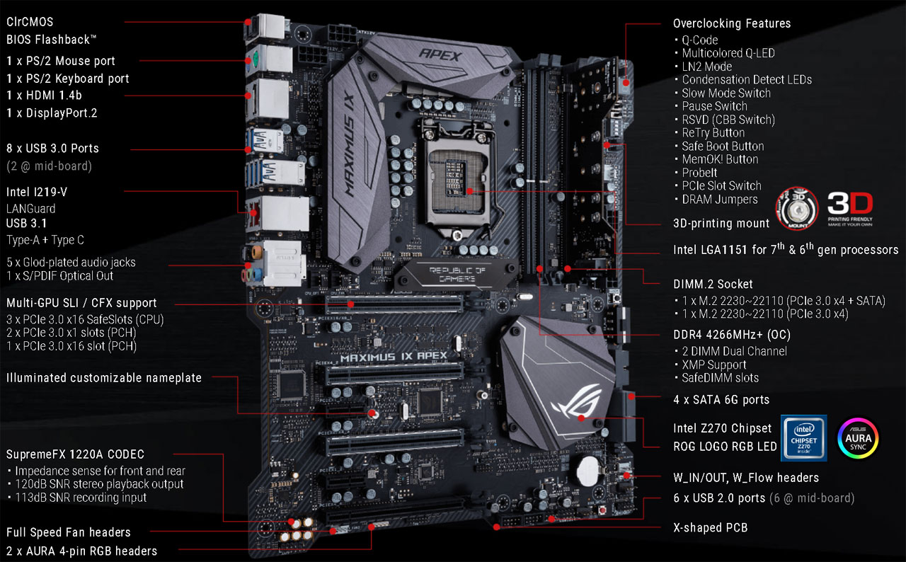 Front left side angle view of this motherboard in standing position, with texts points out the ports and slots