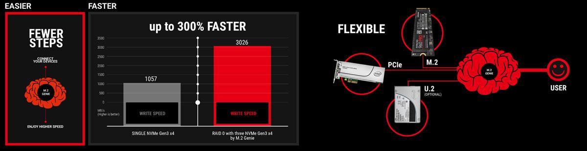 MSI PERFORMANCE GAMING X299 GAMING PRO CARBON LGA 2066 ATX Intel  Motherboard - Newegg com