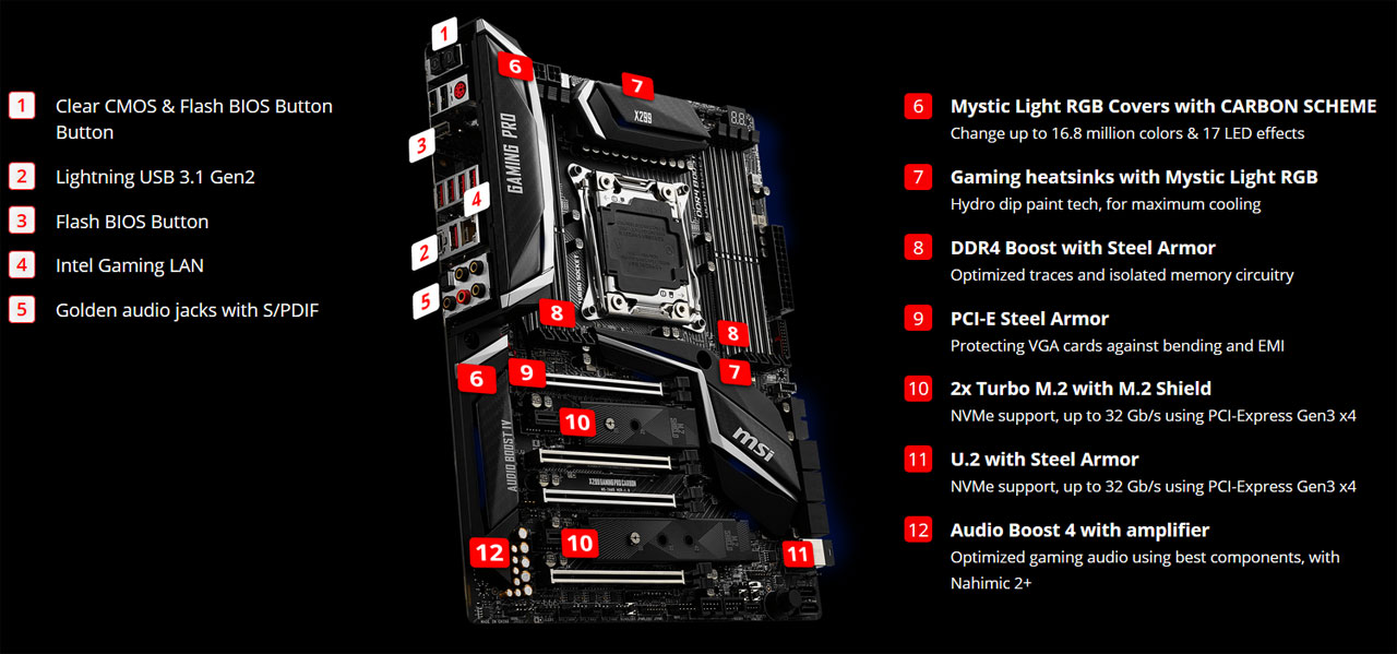 MSI PERFORMANCE GAMING X299 GAMING PRO CARBON LGA 2066 ATX Intel  Motherboard - Newegg com