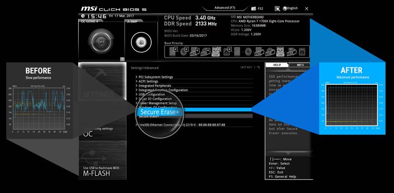 Refurbished: MSI B350 PC MATE AM4 ATX AMD Motherboard - Newegg ca