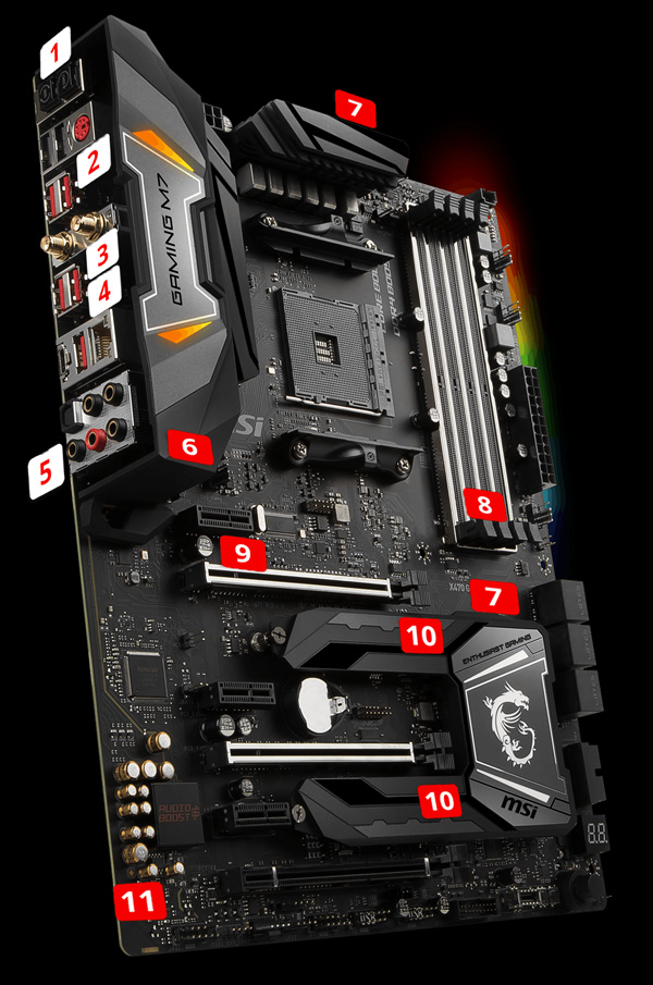 Amd Amplified Muscle Definition: MSI X470 GAMING PRO CARBON AM4 AMD X470 SATA 6Gb/s USB 3.1