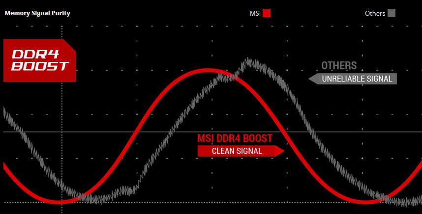 MSI PERFORMANCE GAMING X470 GAMING PRO CARBON AM4 ATX AMD Motherboard -  Newegg com