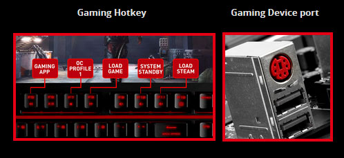 MSI B450 GAMING PRO CARBON AC Motherboard's Gaming Hotkey and Gaming Device Ports Closeups