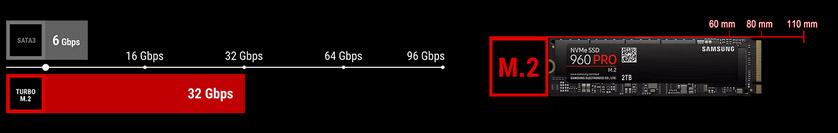 MSI ARSENAL GAMING B450 TOMAHAWK AM4 ATX AMD Motherboard - Newegg ca