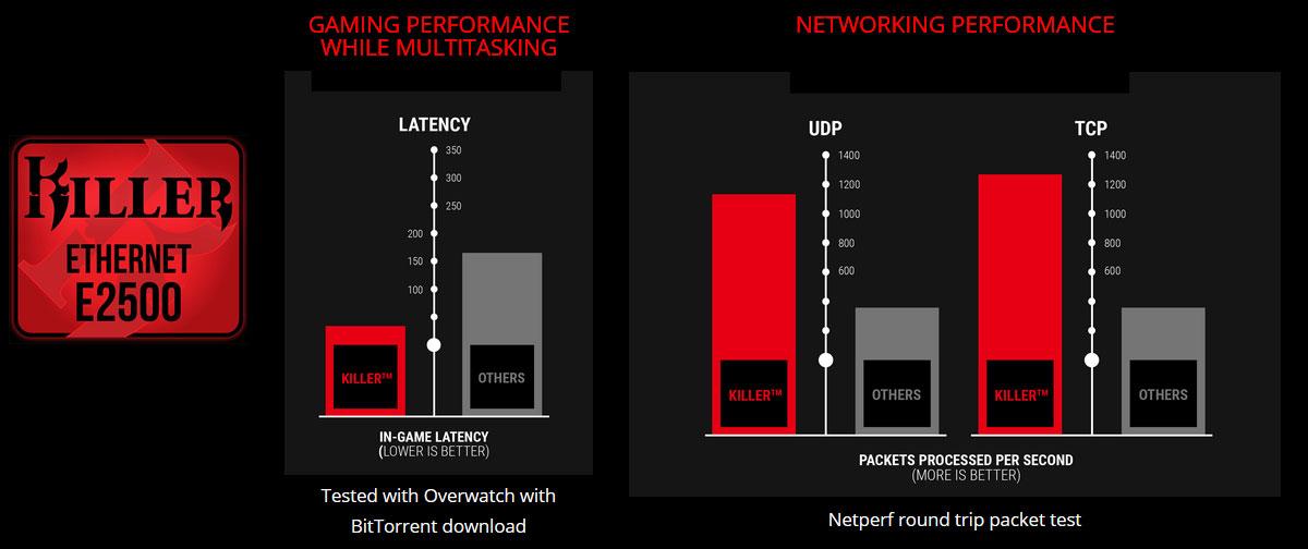 Refurbished: MSI ENTHUSIAST GAMING Z370 GAMING M5 LGA 1151 (300 Series) ATX  Intel Motherboard - Newegg com