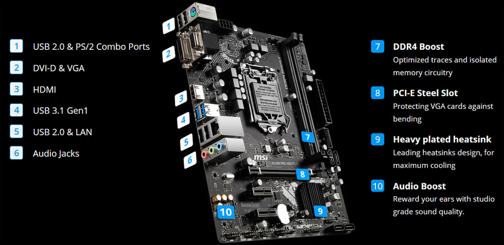 c1_features of MSI H310M PRO-VDH PLUS