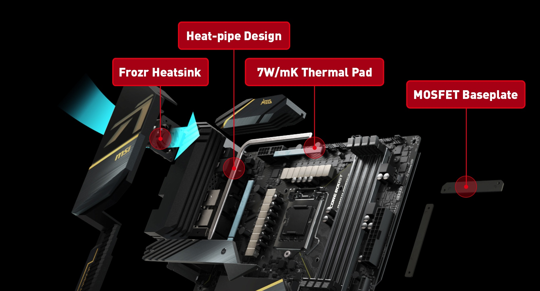 THERMAL SOLUTION of the motherboard