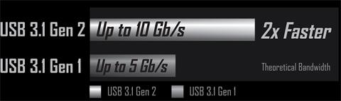 GA-AX370-Gaming K5