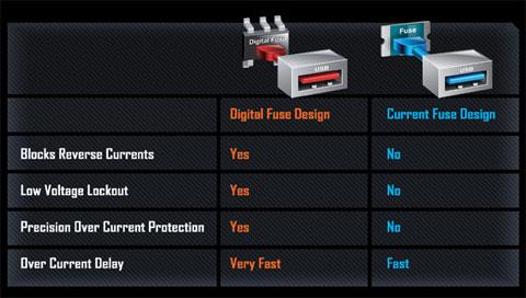 GIGABYTE Z370 AORUS Gaming 7 (rev  1 0) LGA 1151 (300 Series) ATX Intel  Motherboard - Newegg com