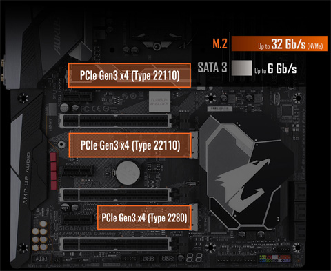 GIGABYTE Z370 AORUS Gaming 7 (rev  1 0) LGA 1151 (300 Series) ATX Intel  Motherboard - Newegg com