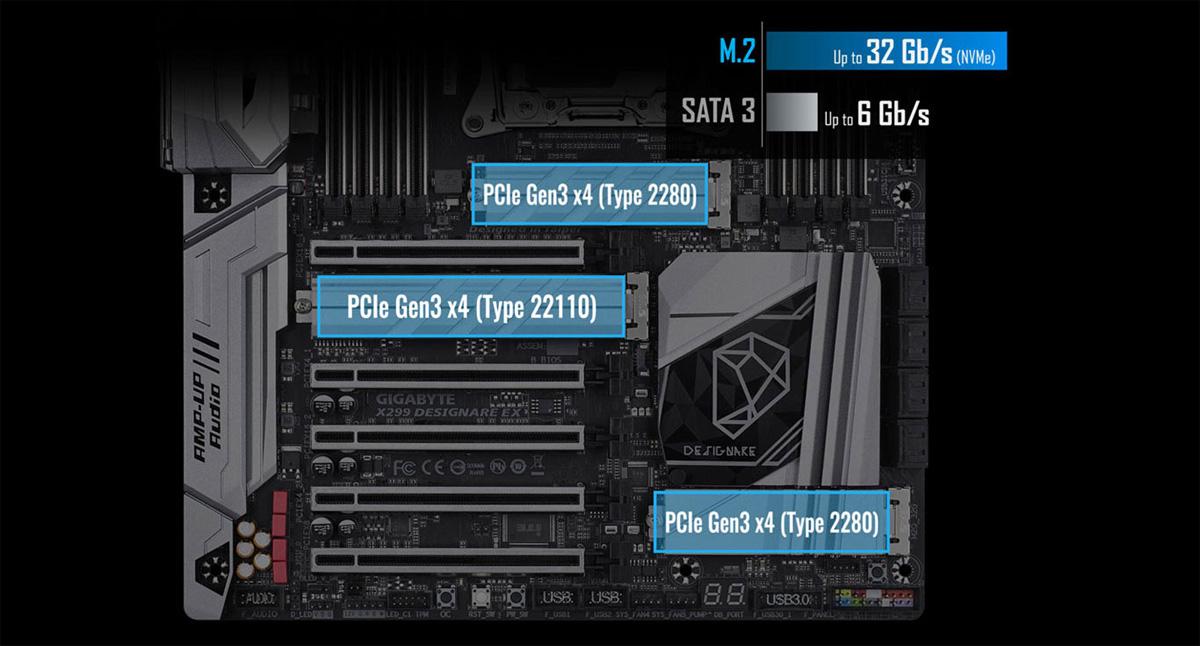 GIGABYTE X299 DESIGNARE EX (rev  1 0) LGA 2066 Intel X299 SATA 6Gb/s USB  3 1 ATX Intel Motherboard - Newegg com