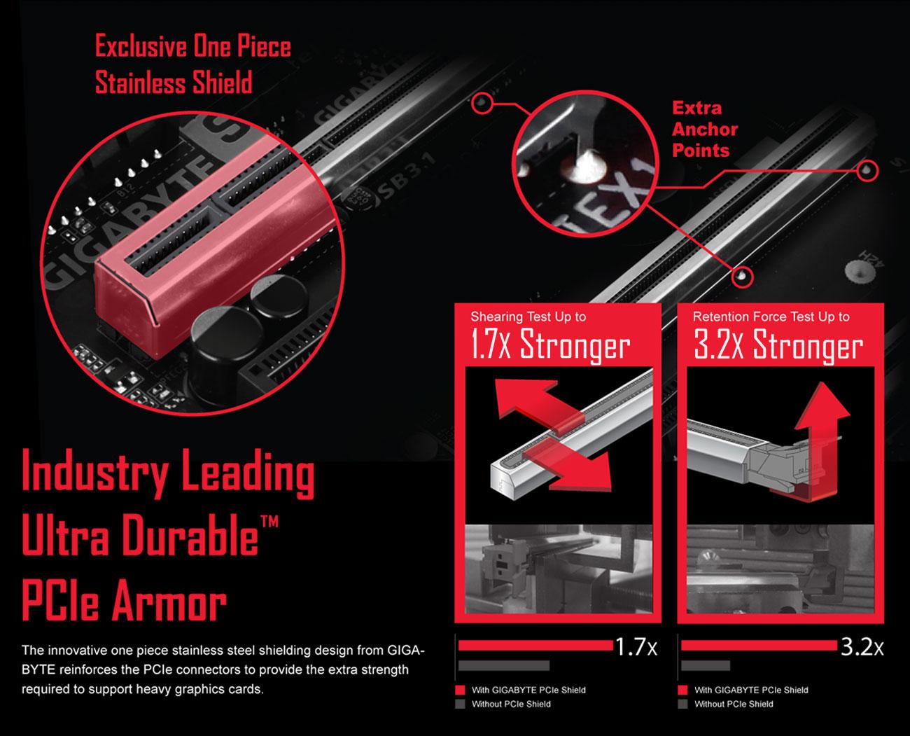 GIGABYTE GA-AX370-Gaming 3 AM4 ATX AMD Motherboard - Newegg com