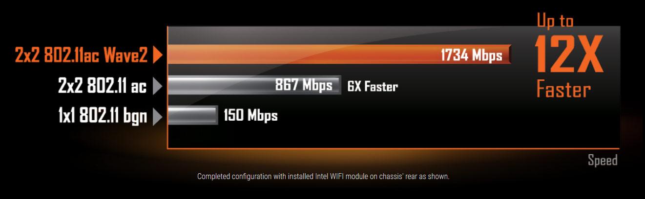 GIGABYTE B360 AORUS Gaming 3 WIFI LGA 1151 (300 Series) ATX Intel  Motherboard - Newegg com