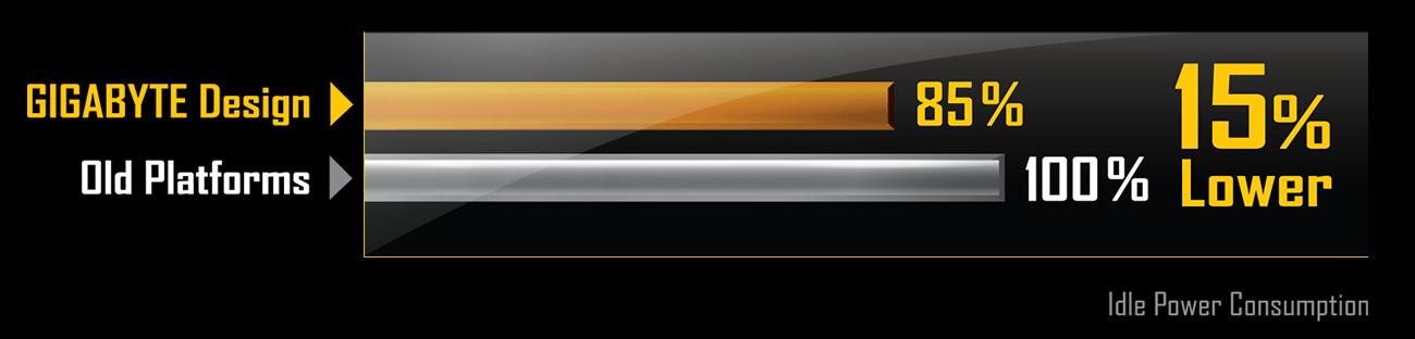 GIGABYTE B360M DS3H LGA 1151 (300 Series) Micro ATX Intel Motherboard -  Newegg com