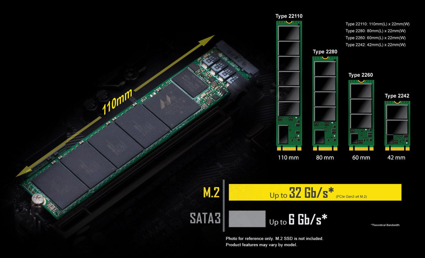 Gigabyte B450m Ds3h Am4 Micro Atx Amd Motherboard Newegg Com