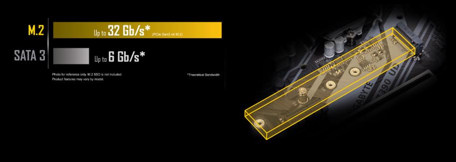 GIGABYTE Z390 UD LGA 1151 (300 Series) ATX Intel Motherboard - Newegg com