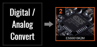 Digital to Analog Convert from the ESS SABRE Chip