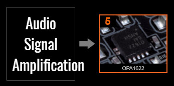 Audio Signal Amplification to OPA1622