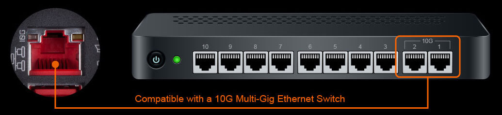 An image of a compatible Multi-Gig Ethernet Switch