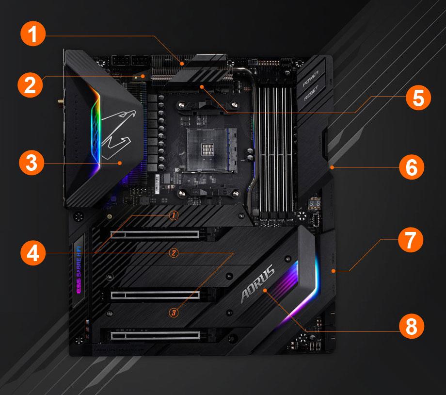 GIGABYTE X570 AORUS XTREME AMD Ryzen 3000 PCIe 4.0 SATA 6Gb/s USB 3.2 on