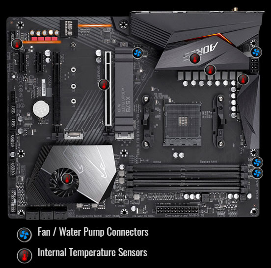 smart-fan5, the motherboard of X570