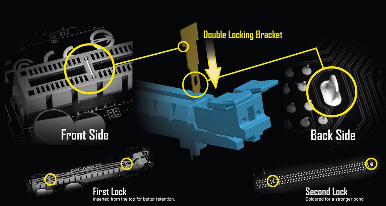 installation diagram for double locking bracket