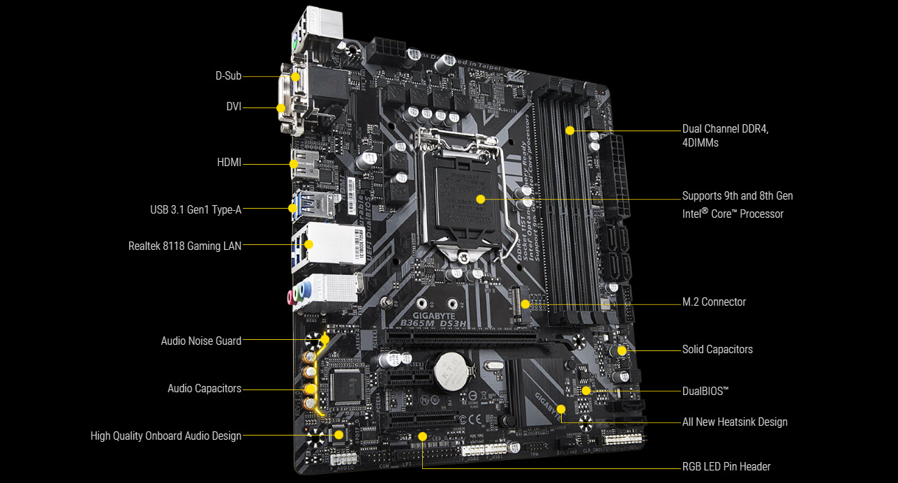 diagram of components on GIGABYTE B365M DS3H motherboard