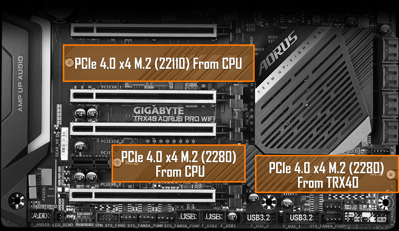 m2Slot, two parts of PCIe 4.0/3.1x4 (Type 22110) in the motherboard
