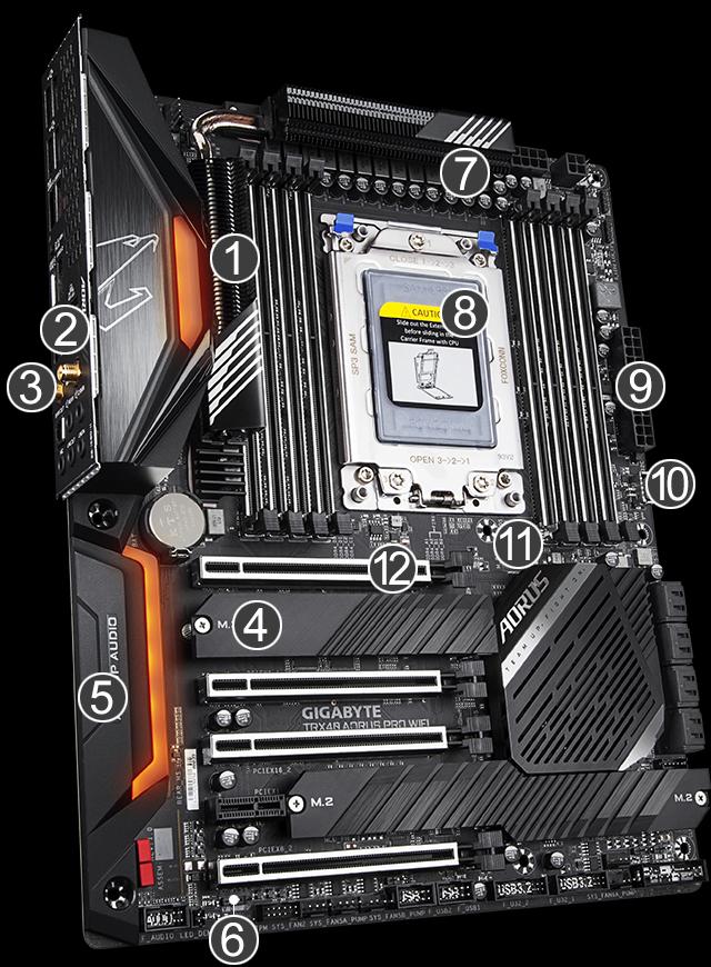 TRX40 AORUS MASTER motherboard