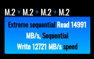 M.2 Extreme sequential Read 12460 MB/s, Sequential Write 13360 MB/s speed