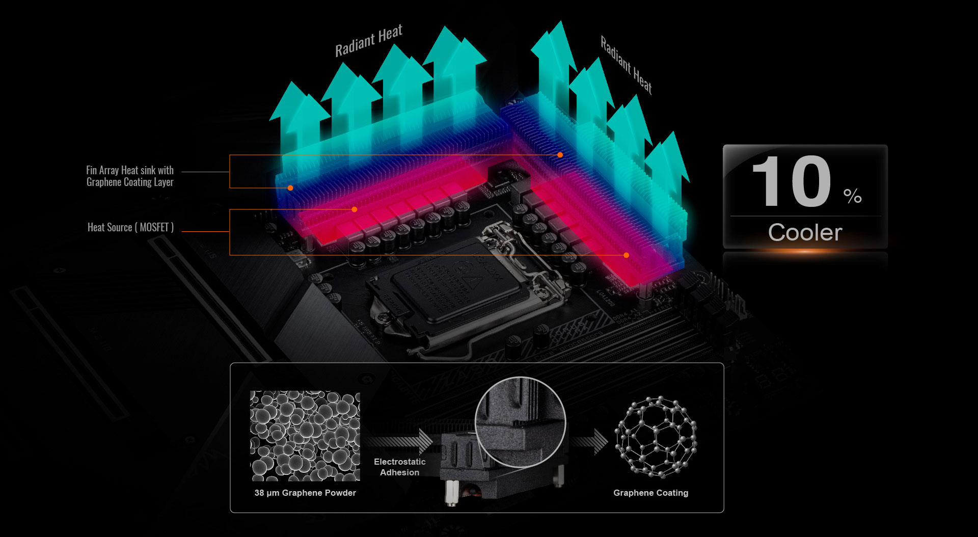 38 graphene power of the motherboard