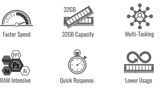 faster speed icon, 32GB Capacity icon, muliti-tasking icon, RAM Intensive icon, Quick Response icon, Lower Usage icon
