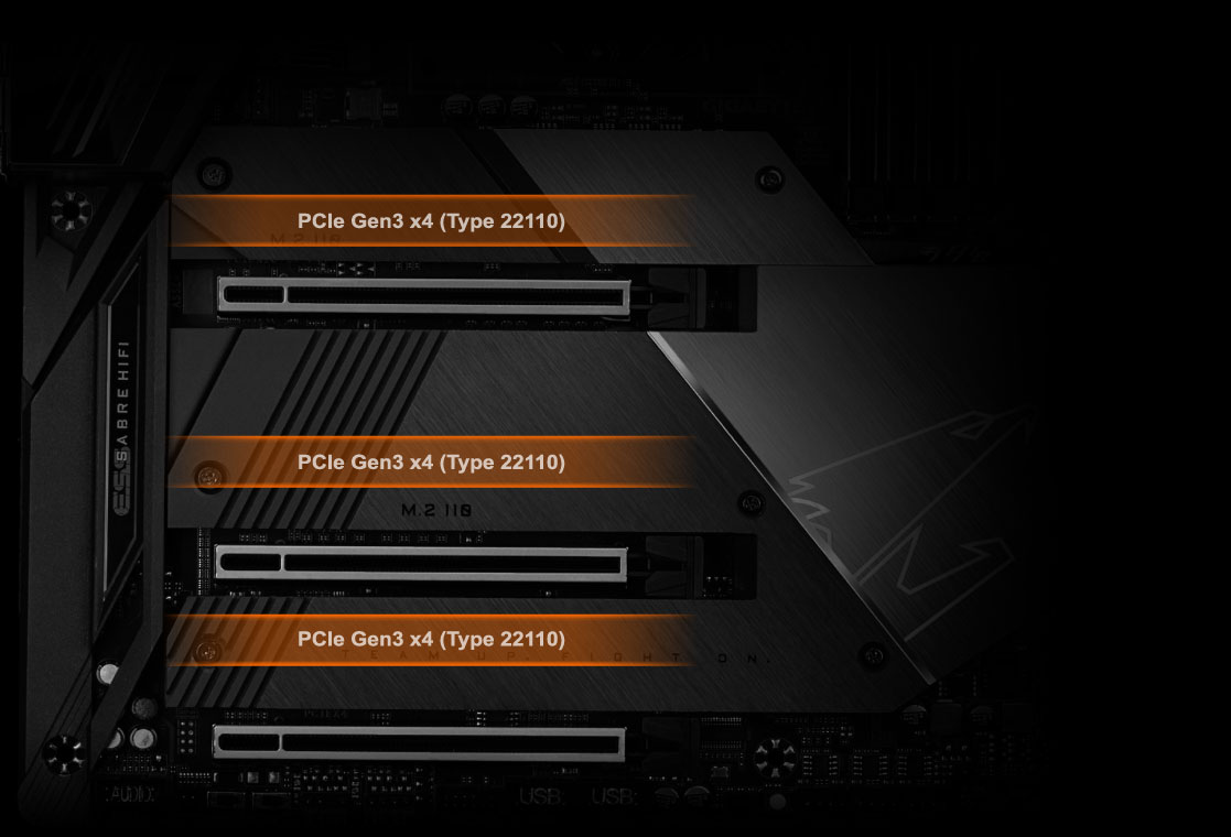 detail of the PCIe 4.0 design of the motherboard