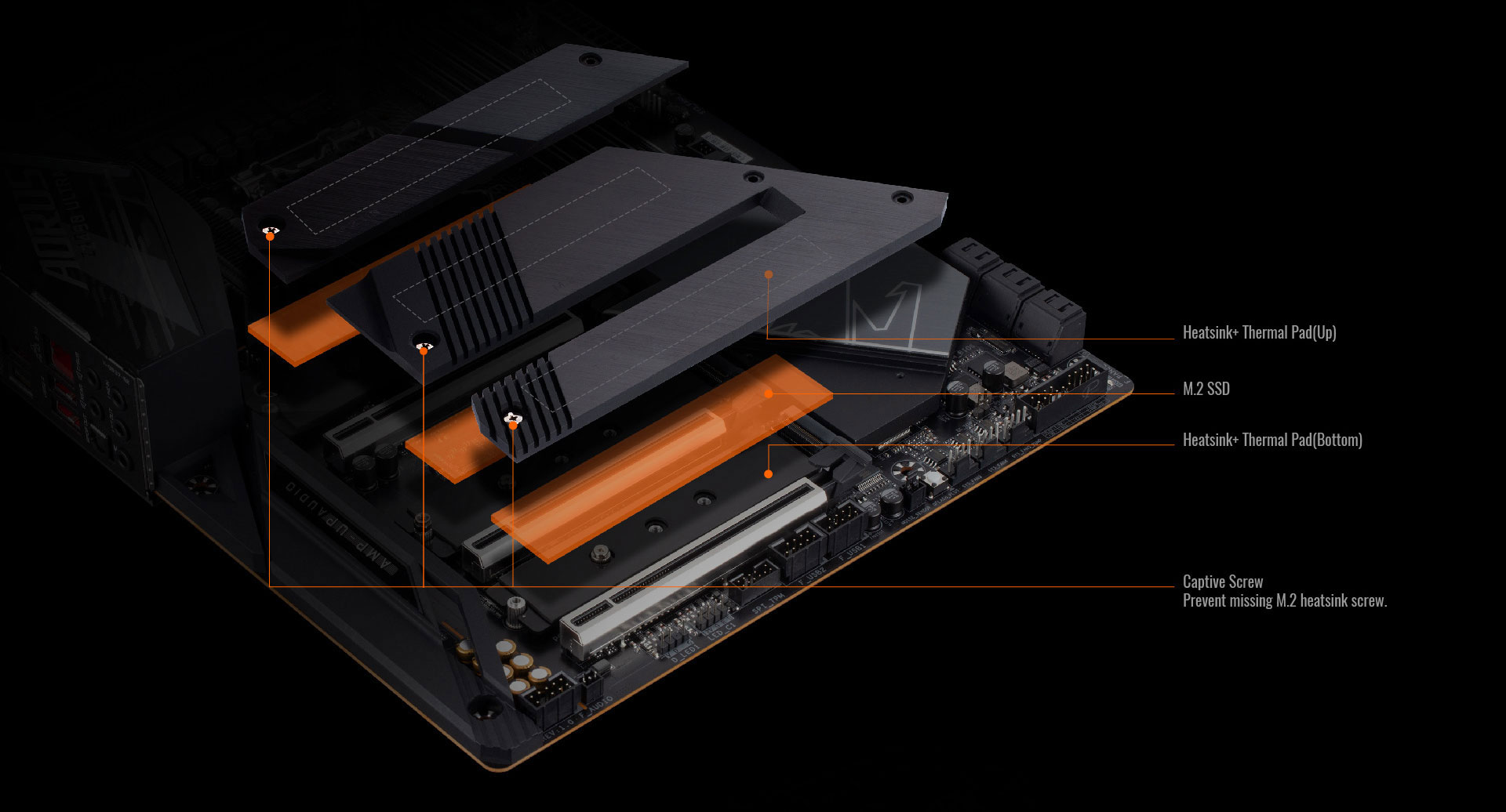 AORUS M.2 Thermal Guard II