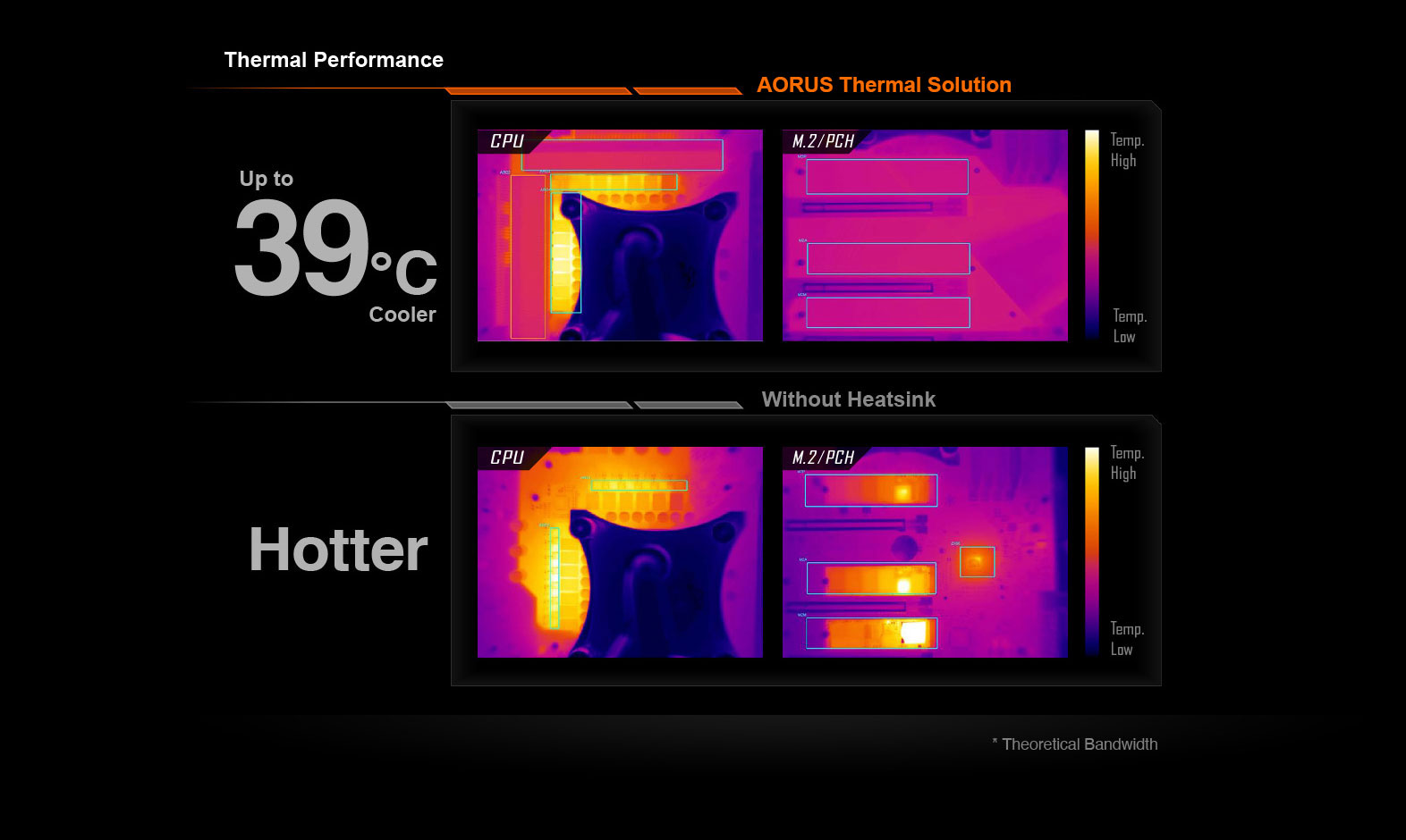 two images showing different between 39 degree and hotter