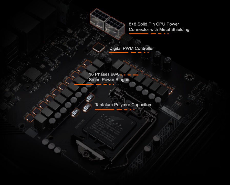 Digital Power Design of the motherboard
