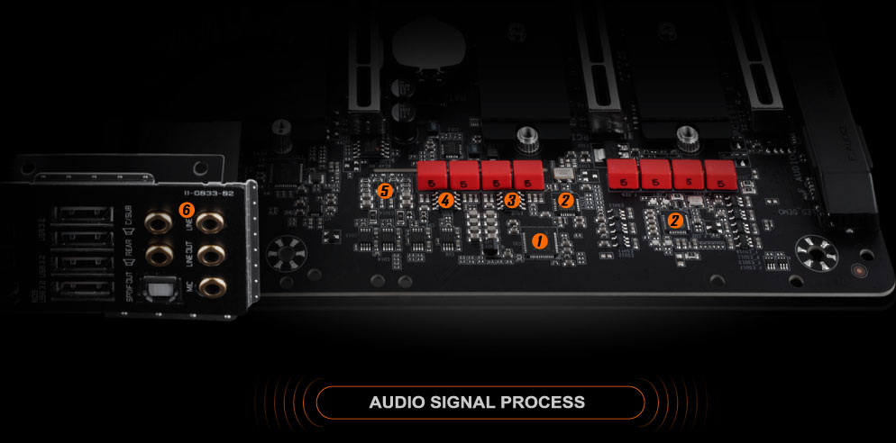 the design of the audio signal process of the motherboard