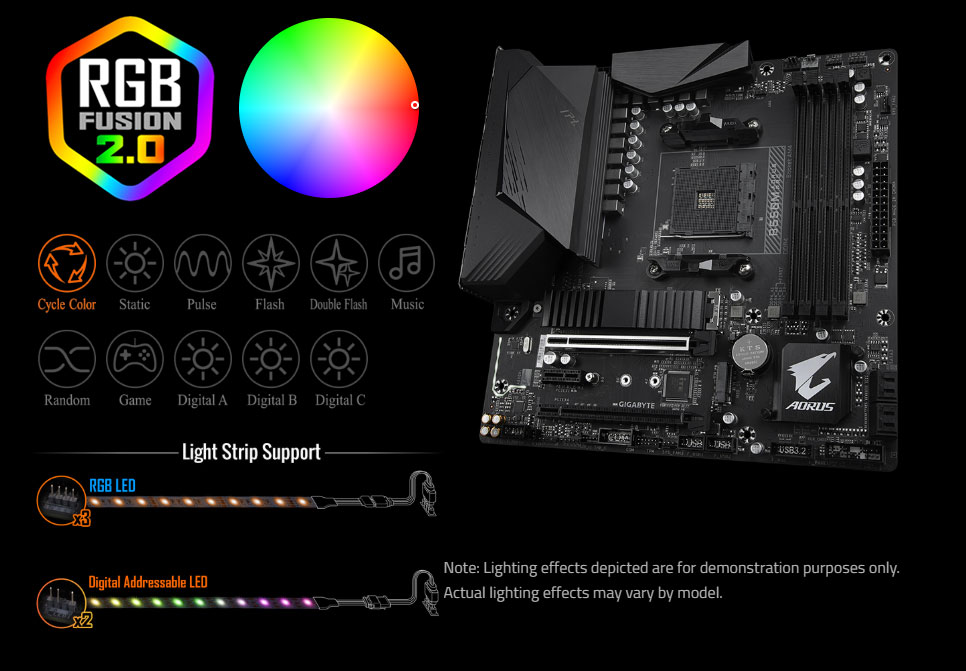 ledstrip01, cycle color icon, static icon, pulse icon, flash icon, double flash icon, music icon, random icon, game icon, digital A icon, digital B icon, digital C icon,  a pic of RGB LED and Digital Addressable LED