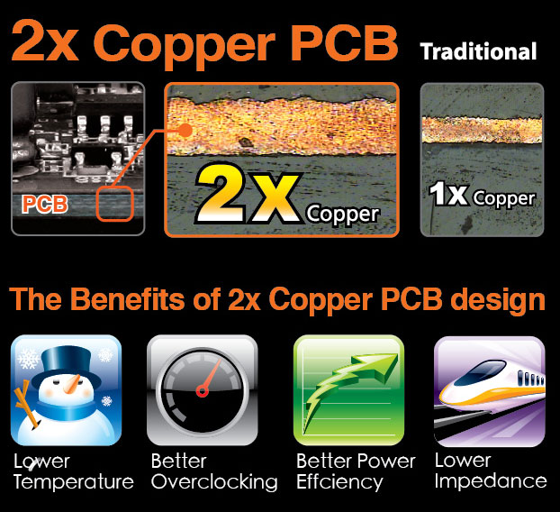 pcb2x-02, three pic to show detail of Copper PCB, Lower temperature icon, Better Overclocking icon, Better Power effciency icon, Lower Impedance icon
